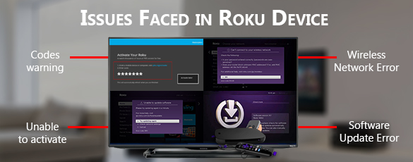 Roku troubleshooting issues